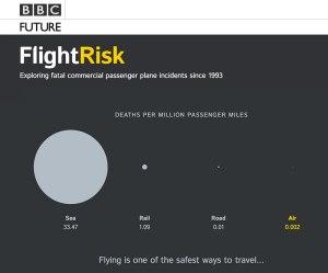 flightrisc_bbc2