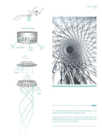 Ein sparsamer Wasserstrahl in 3 verschiedenen Mustern (c) Simin Qiu @ behance.net