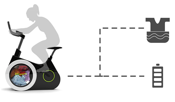 Ein Fitnessgerät mit äußerst praktischem Hintergrund: das Waschmaschinenfahrrad (c) Li Huan