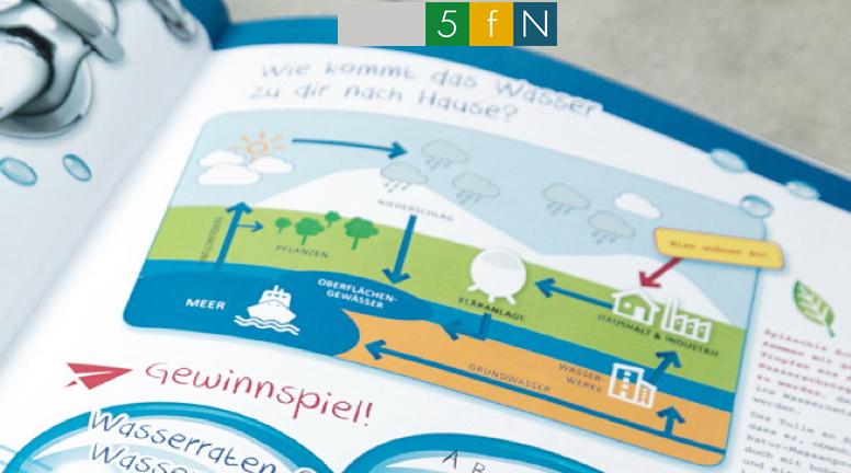 Auch bzw. gerade Kinder sind für gut designte und informative Berichte über Nachhaltigkeit sehr empfänglich. (c) www.5fn.de