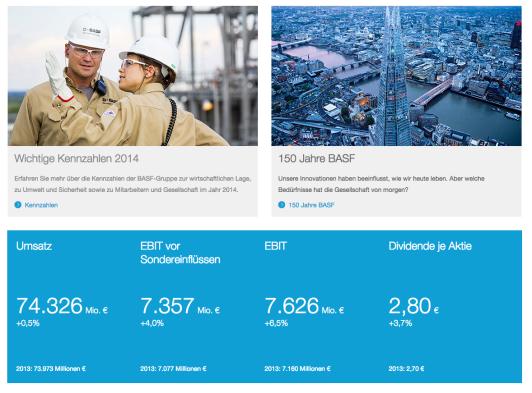 Der Online-Bericht von BASF: Eine gelungene Verbindung von Finanz- und Nachhaltigkeitsberichterstattung (c) www.basf.de