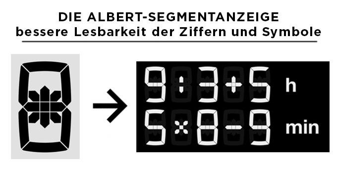 Eigenes Design für verbesserte Lesbarkeit (c) kickstarter.com #albertclock