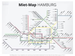 Mietmap Hamburg