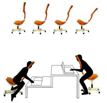 Ergonomischer bürostuhl grafik  Auf der Suche nach dem perfekten #Bürostuhl #twistchair | und ...